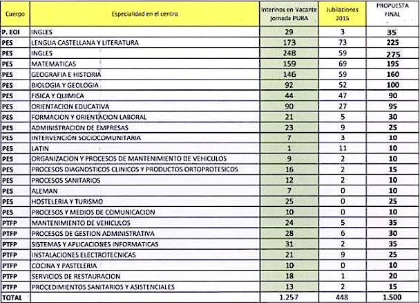tabla_profesores_interinos