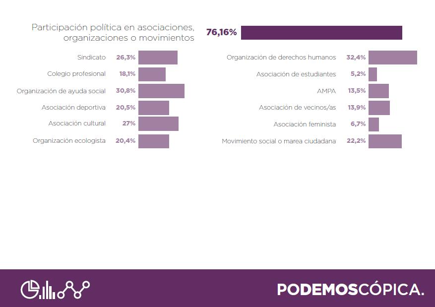 encuesta-Podemos4