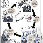 El ciclo de la corrupción_corrupción